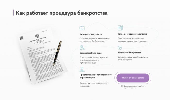 Сайт — банкротство
